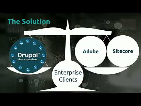 DrupalCon Vienna 2017: Drupal Enterprise Marketing as a Global Business Alliance