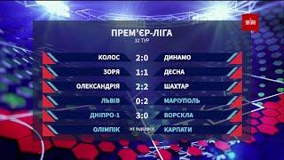 Чемпіонат України підсумки 32 туру