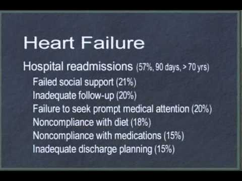 Management of Heart Failure: Secondary to Left Ven...