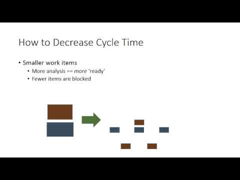 Cycle Time and Little's Law