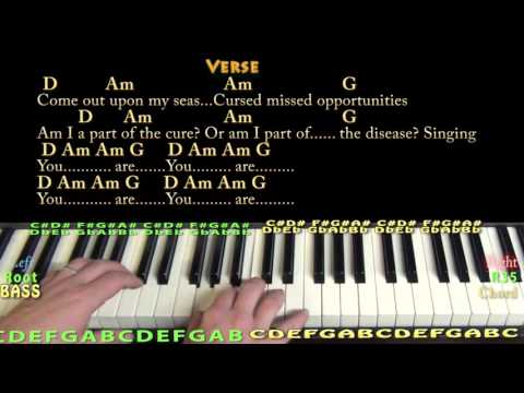 Clocks (Coldplay) Piano Cover Lesson in G with Chords/Lyrics
