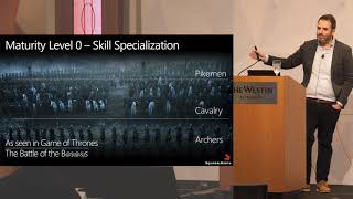 LKNA19: Beyond Cross Functionality: The Skill Liquidity Maturity Model (SLiMM) | Martin Aziz (NEW)