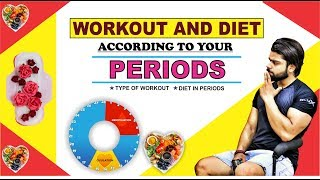 Workout & diet according to your mensuration cycle || vibrant health