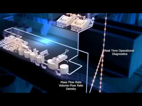 Introduction to Drilling Fluids Monitoring