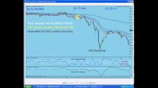 My Forex  Magic Wave. Recap of my Last weeks Trades and Entry setups. By G. Samdani