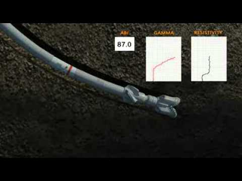 Directional Drilling 3D Animation.avi