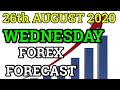 Wednesday Forex Forecast For 26th August 2020 in Urdu by ...