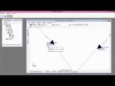 La modellazione degli elementi della rete