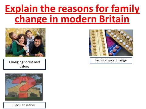 WJEC GCSE Explain the reasons for family change in modern Britain
