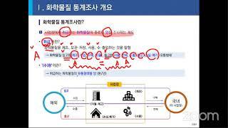 화학물질 통계조사 교육(08.18)
