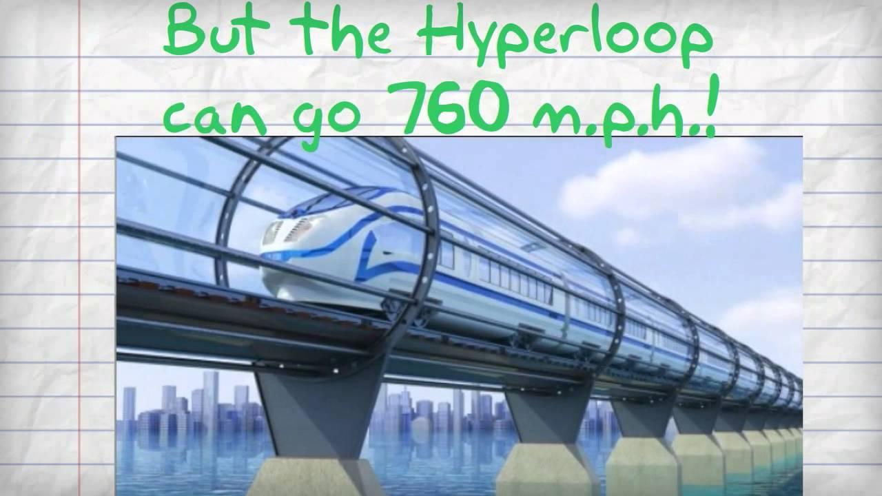 How The Hyperloop Works Youtube