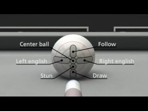 Mastering Pool (Mika Immonen) Billiard Training Cue ball control by Thailand Pool Tables