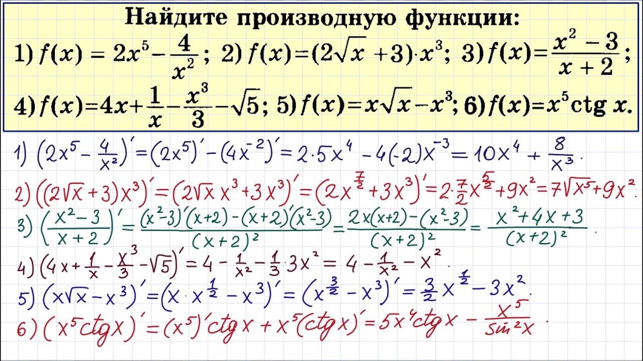 Производные простых функций