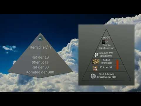 Geheimbünde Serie #07 Die obere Spitze der Pyramidenstruktur