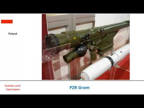 PZR Grom Vs Starstreak, MANPADS air missiles Full Specs Comparison