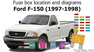 Fuse box location and diagrams: Ford F-150 (1997-1998) - YouTubeYouTube