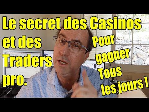 Gagner en Bourse comme les Casinos et les Traders Pro.