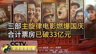 《经济信息联播》 20191004| CCTV财经
