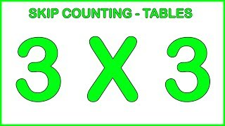 Math table 3X3 I Learn math multiplication in an easy way I Math is fun I Math Games