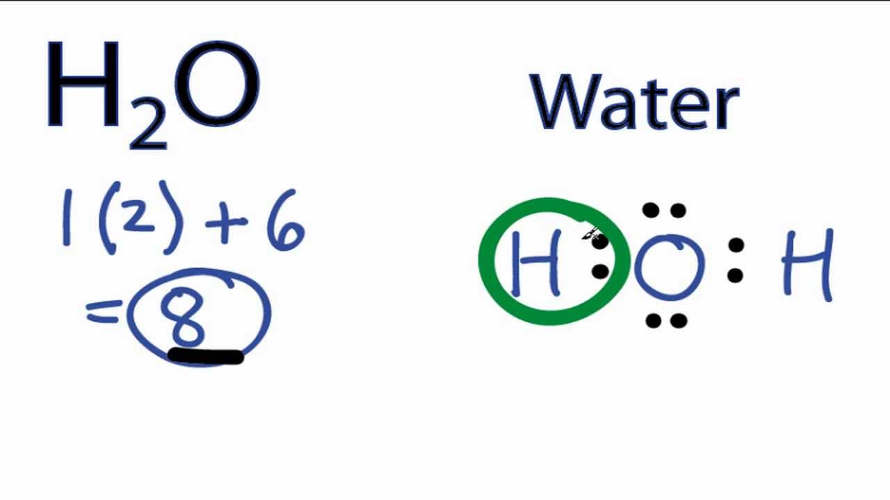 Water Lewis Structure - How to Draw the Lewis Structure ... H2o Water Structure