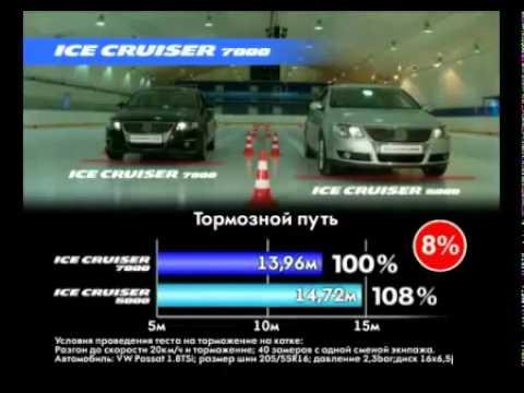 Отзывы и обсуждения о шине bridgestone ice cruiser 7000. Плюсы и минусы. Купил хендай туссан с этими шинами, шины отличные. По снегу едет.