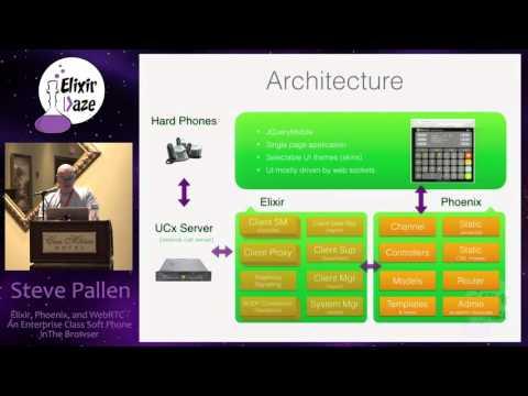 ElixirDaze 2016 - Elixir, Phoenix, and WebRTC - An Enterprise Class Soft Phone in the Browser