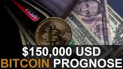 BITCOIN $150,000 USD PROGNOSE