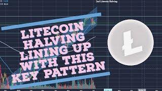 LITECOIN Halving Lining Up WITH KEY Pattern | LTC Price Analysis