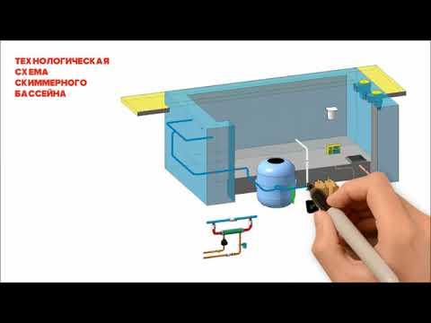 Принцип работы переливного и скиммерного бассейнов