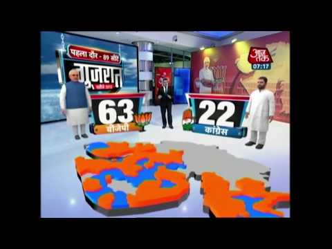 Gujarat 1st Phase Voting LIVE: 920 Male and 57 Female Candidates For 89 Seats