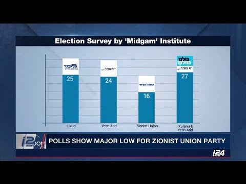 A Look At How Israeli Political Parties Are Doing Right Now