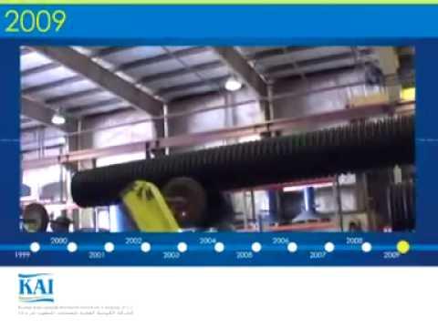 Kuwait International Advanced Industries Company