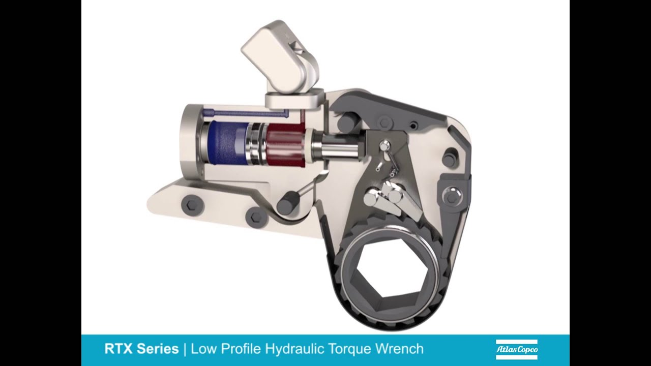 RTX Series Hydraulic Torque Wrench Features