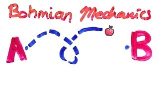 Bohmian Mechanics- An Alternative to Quantum