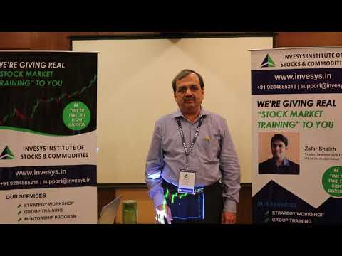 Feedback on FUTURES & OPTIONS WORKSHOP by Mr.Milind  Dixit -INVESYS 7028159879