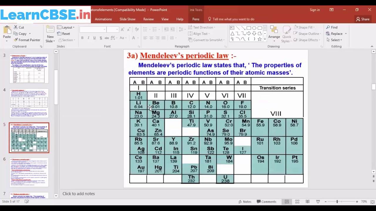 mendeleev periodic law