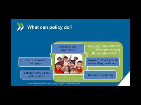 Engaging Young Children: Lessons from research about quality