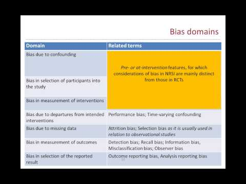Cochrane risk of bias tool for observational studies ACROBAT NRS