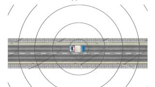 What is the Doppler Effect?