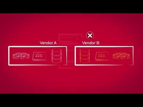 HCI: Vendor Lock-in