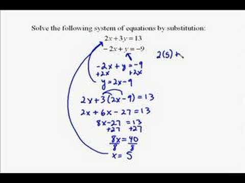 Solving Systems of Equations by Substitution (examples