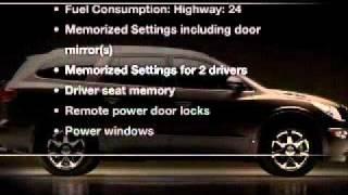 2008 Buick Enclave - Dallas TX
