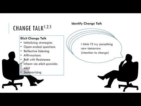 Motivational Interviewing And The Transtheoretical Model Of Change