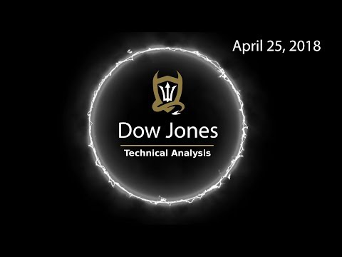 Dow Jones Industrial Average Technical Analysis (YM) Right by the book... [04/25/2018]