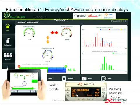 Lecture 21 - Energy@Home and Jemma - Ambient Intelligence 2014