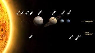 Gezegenler'in Güneş'e Olan Uzaklıkları