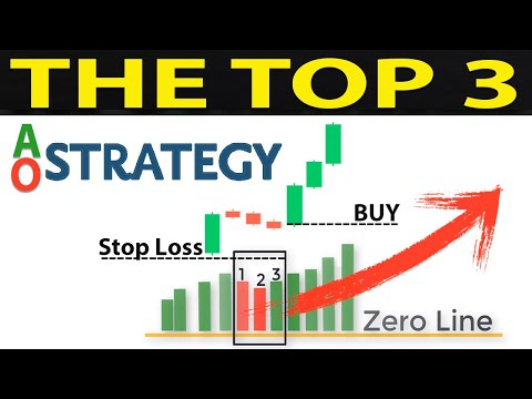 🔴 Top 3 Best Awesome Oscillator Trading Strategies (This is What You Must Know...)