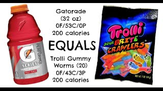 Equals & Alternatives Episode 17: Gatorade Fruit Punch And 20 Trolli Gummy Worms