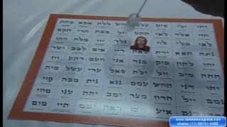 Utilizando o 72 Nomes de Deus  na Radiestesia - por Adélia Adriana