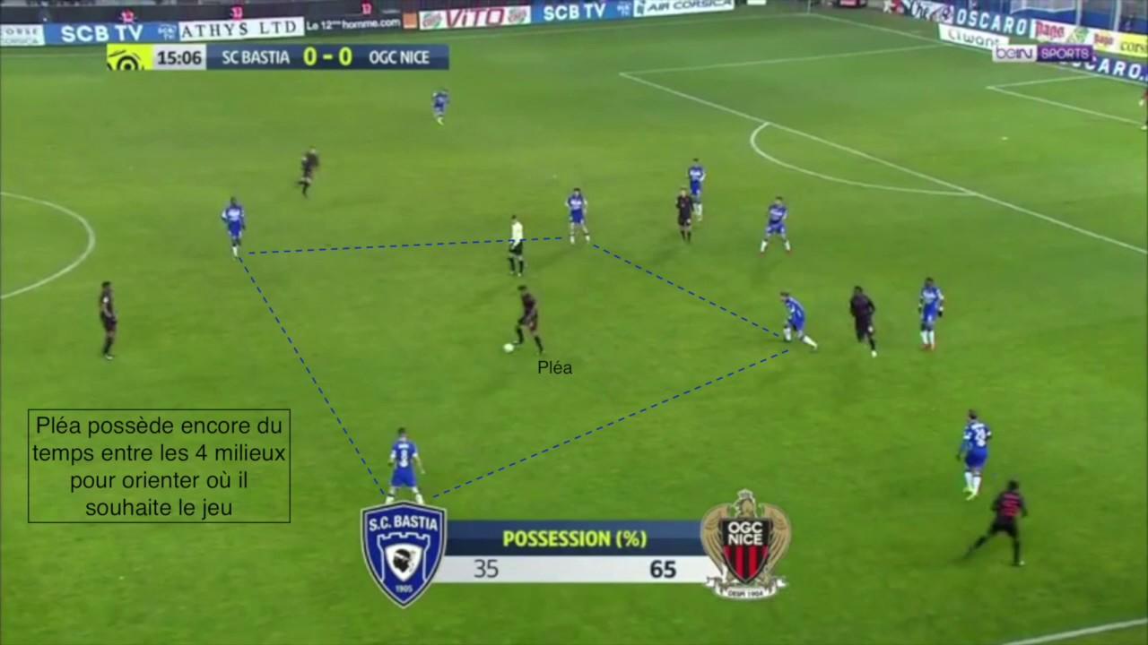 Download Bastia - Nice : L'animation défensive du 3-4-2-1  bastiais